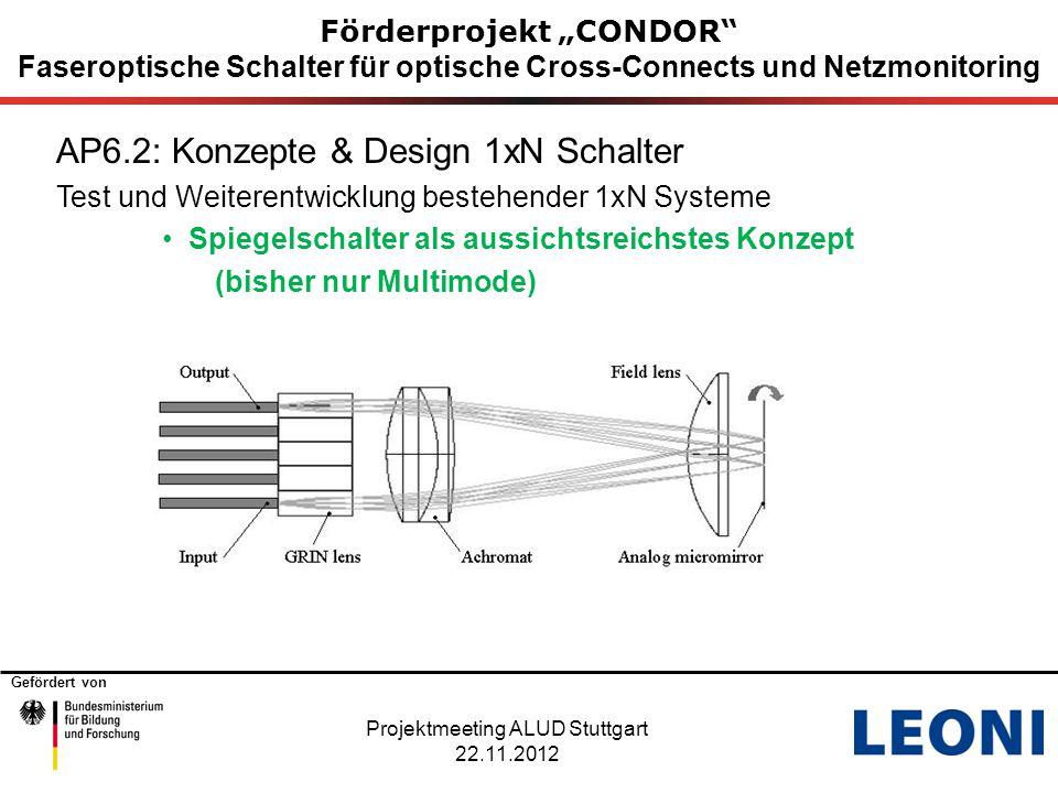 """Gefördert von Förderprojekt """"CONDOR"""" Faseroptische Schalter für optische Cross-Connects und Netzmonitoring AP6.2: Konzepte & Design 1xN Schalter Test"""