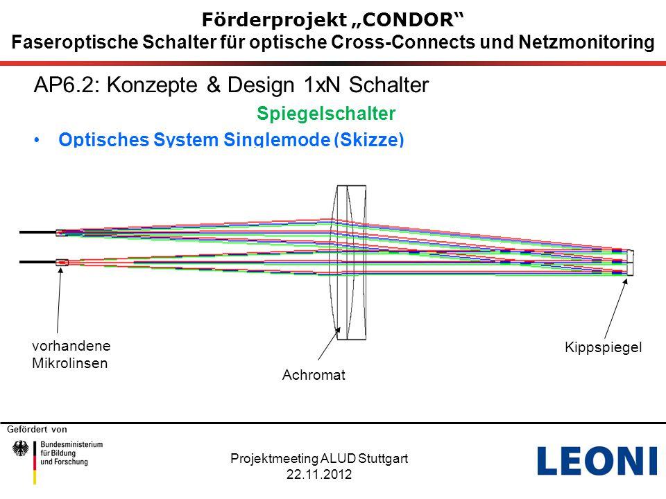 """Gefördert von Förderprojekt """"CONDOR"""" Faseroptische Schalter für optische Cross-Connects und Netzmonitoring AP6.2: Konzepte & Design 1xN Schalter Spieg"""
