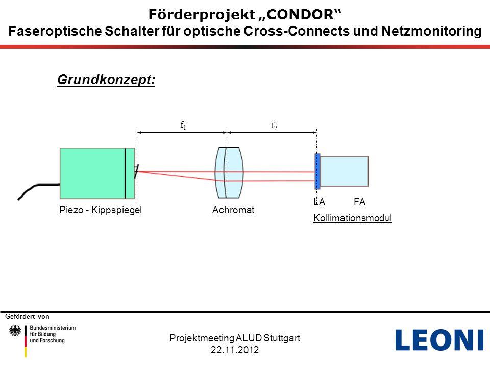 """Gefördert von Förderprojekt """"CONDOR"""" Faseroptische Schalter für optische Cross-Connects und Netzmonitoring f1f1 f2f2 Piezo - KippspiegelAchromat LA FA"""