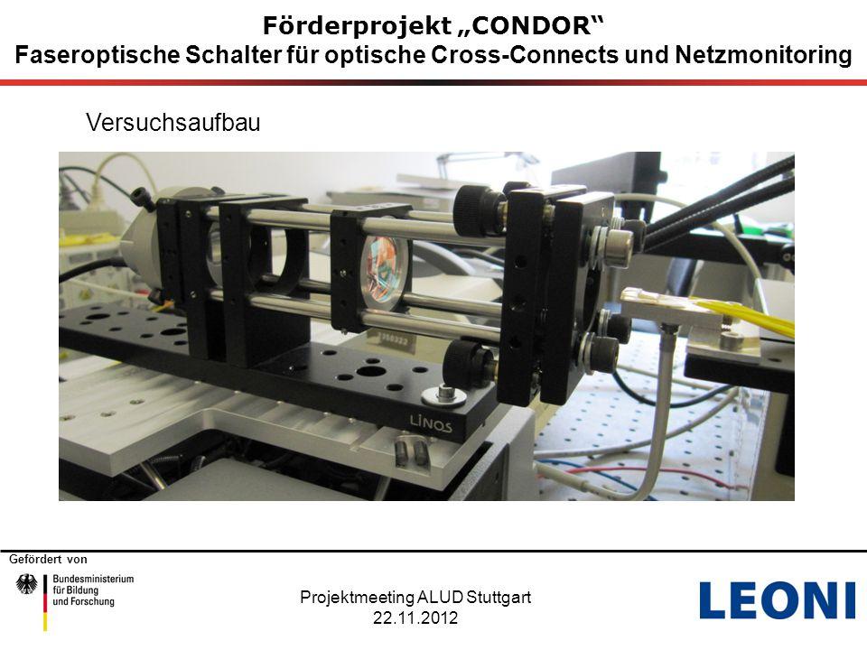 """Gefördert von Förderprojekt """"CONDOR"""" Faseroptische Schalter für optische Cross-Connects und Netzmonitoring Projektmeeting ALUD Stuttgart 22.11.2012 Ve"""