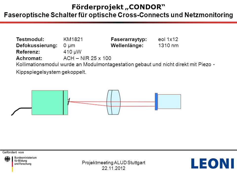 """Gefördert von Förderprojekt """"CONDOR"""" Faseroptische Schalter für optische Cross-Connects und Netzmonitoring Projektmeeting ALUD Stuttgart 22.11.2012 Te"""