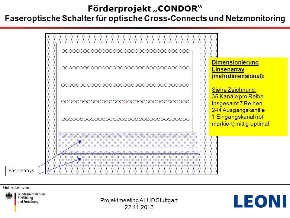 """Gefördert von Förderprojekt """"CONDOR"""" Faseroptische Schalter für optische Cross-Connects und Netzmonitoring Projektmeeting ALUD Stuttgart 22.11.2012 Fa"""