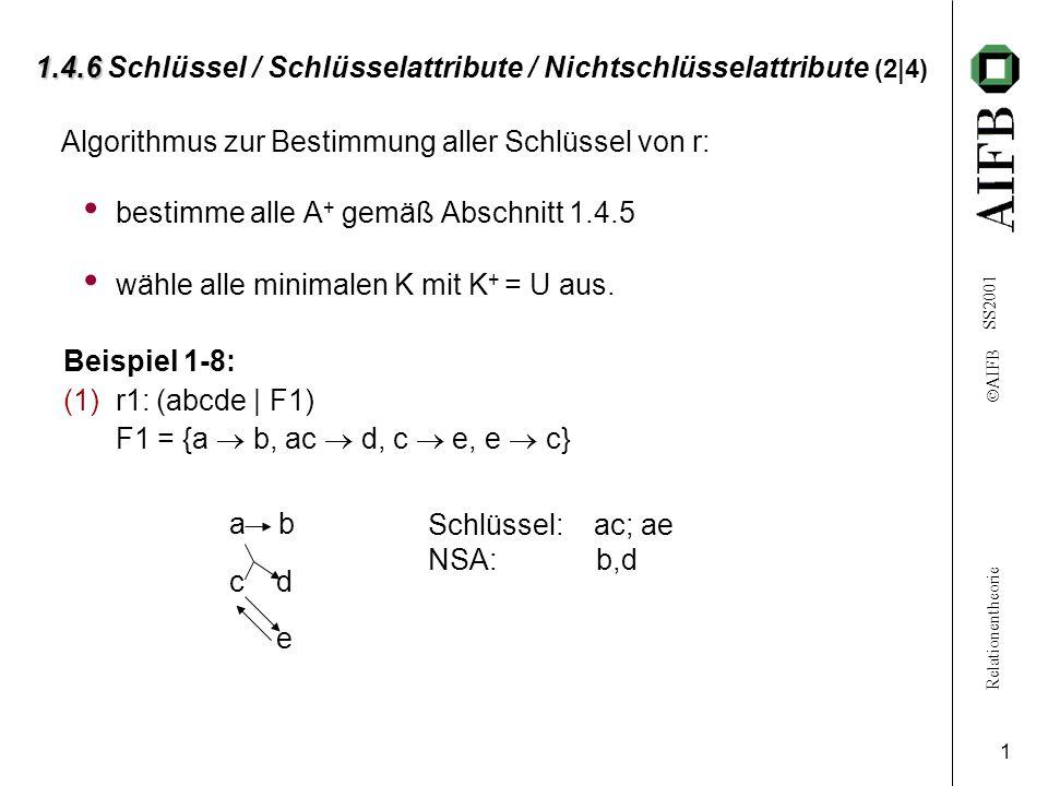 Relationentheorie  AIFB SS2001 1 1.4.6 1.4.6 Schlüssel / Schlüsselattribute / Nichtschlüsselattribute (2|4) Algorithmus zur Bestimmung aller Schlüssel von r: bestimme alle A + gemäß Abschnitt 1.4.5 wähle alle minimalen K mit K + = U aus.