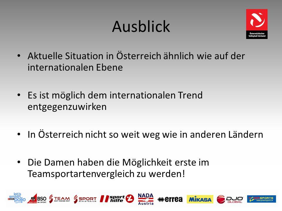 Ausblick Aktuelle Situation in Österreich ähnlich wie auf der internationalen Ebene Es ist möglich dem internationalen Trend entgegenzuwirken In Öster