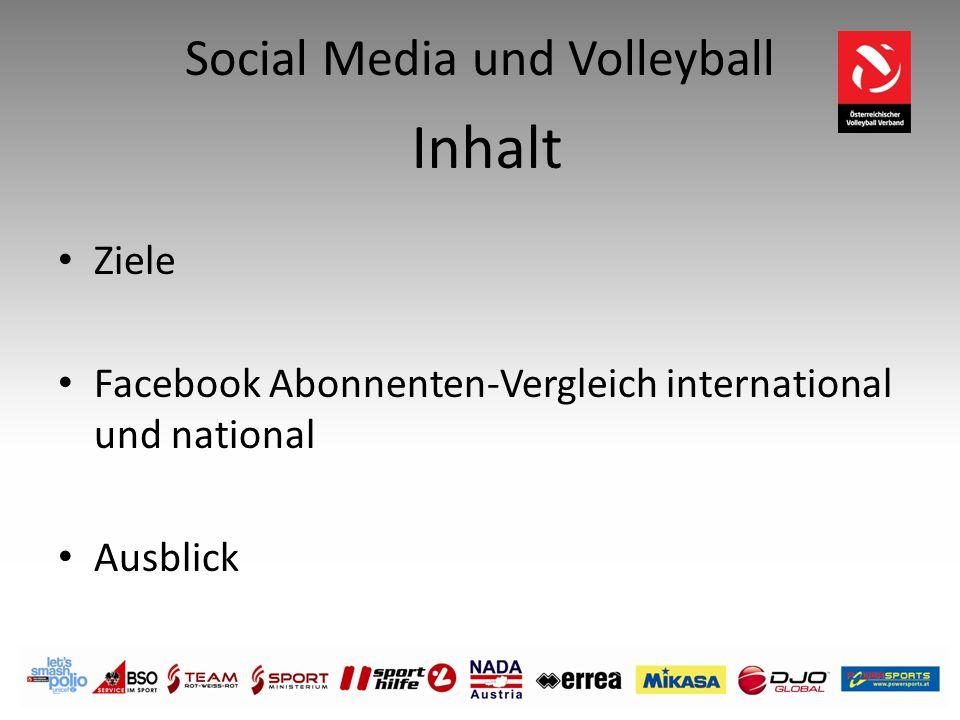 Social Media und Volleyball Ziele Facebook Abonnenten-Vergleich international und national Ausblick Inhalt