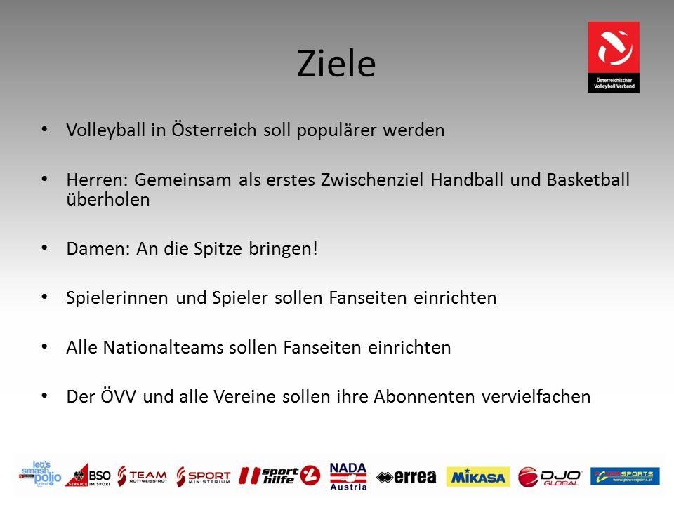 Ziele Volleyball in Österreich soll populärer werden Herren: Gemeinsam als erstes Zwischenziel Handball und Basketball überholen Damen: An die Spitze