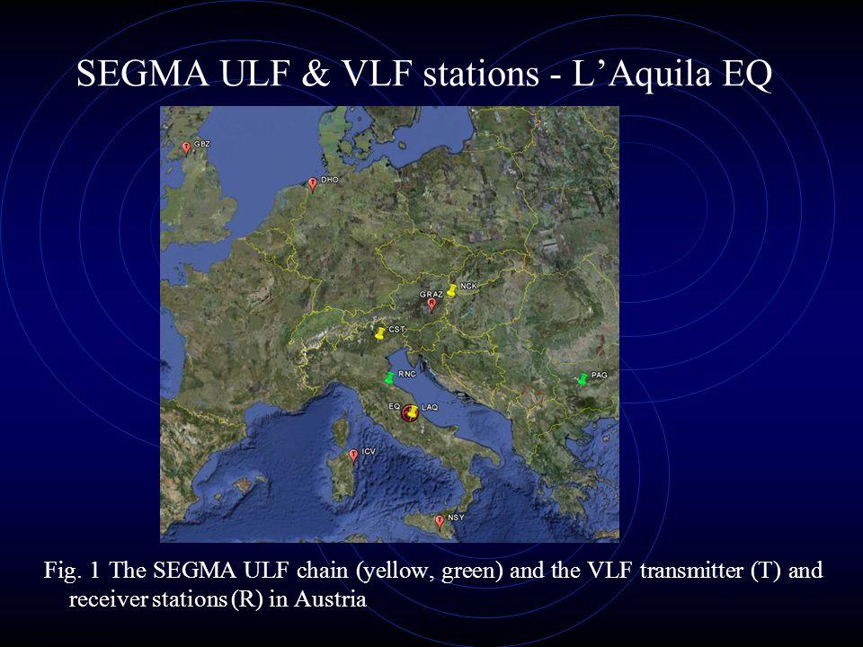 21IWF/ÖAW GRAZ SEGMA ULF & VLF stations - L'Aquila EQ Fig. 1 The SEGMA ULF chain (yellow, green) and the VLF transmitter (T) and receiver stations (R)