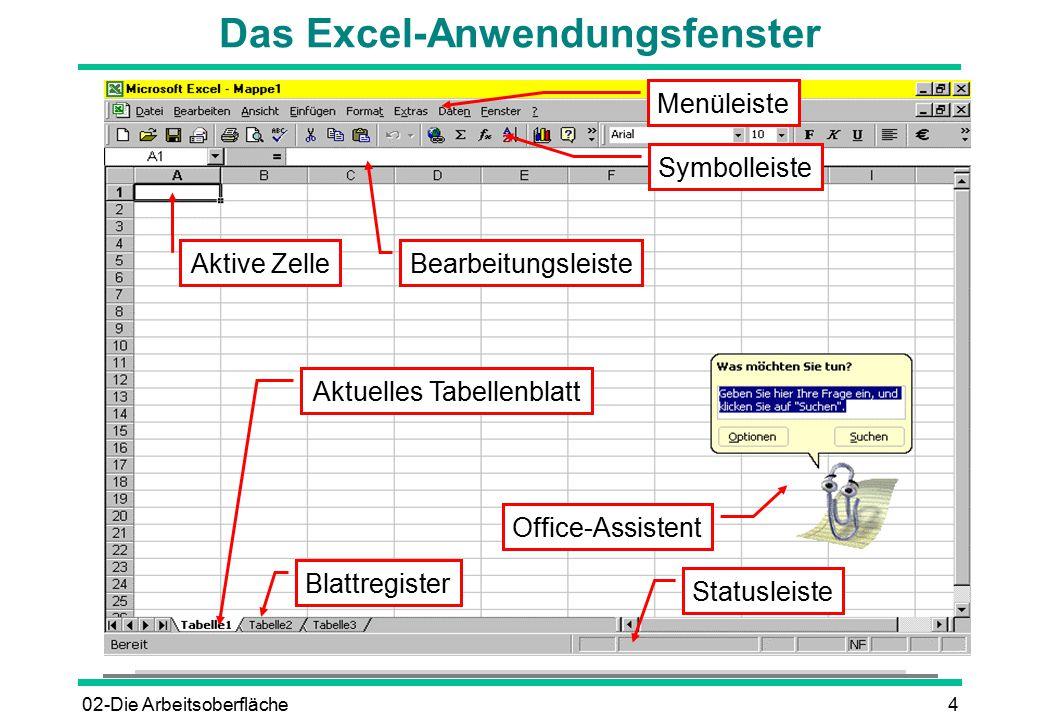 02-Die Arbeitsoberfläche4 Das Excel-Anwendungsfenster Aktive Zelle Office-Assistent Statusleiste Bearbeitungsleiste Blattregister Menüleiste Symbollei