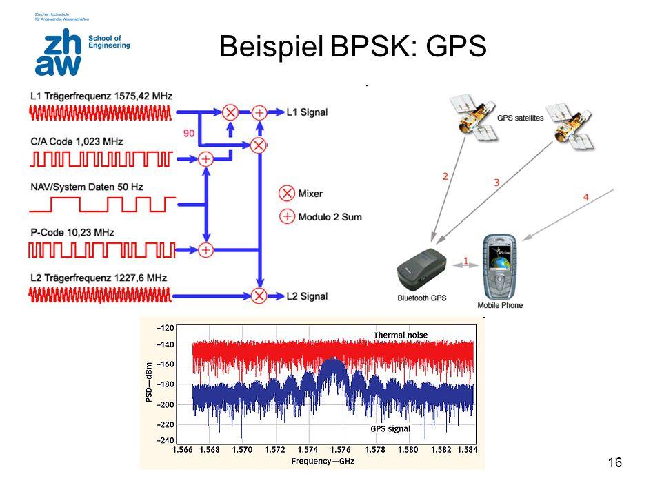 16 Beispiel BPSK: GPS