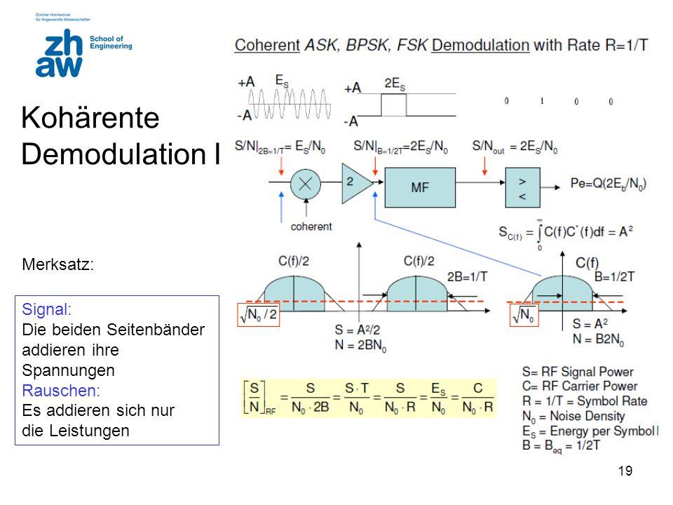 19 Signal: Die beiden Seitenbänder addieren ihre Spannungen Rauschen: Es addieren sich nur die Leistungen Kohärente Demodulation I Merksatz: