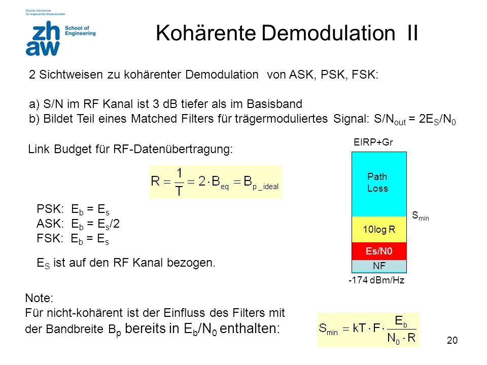 20 Kohärente Demodulation II 2 Sichtweisen zu kohärenter Demodulation von ASK, PSK, FSK: a) S/N im RF Kanal ist 3 dB tiefer als im Basisband b) Bildet