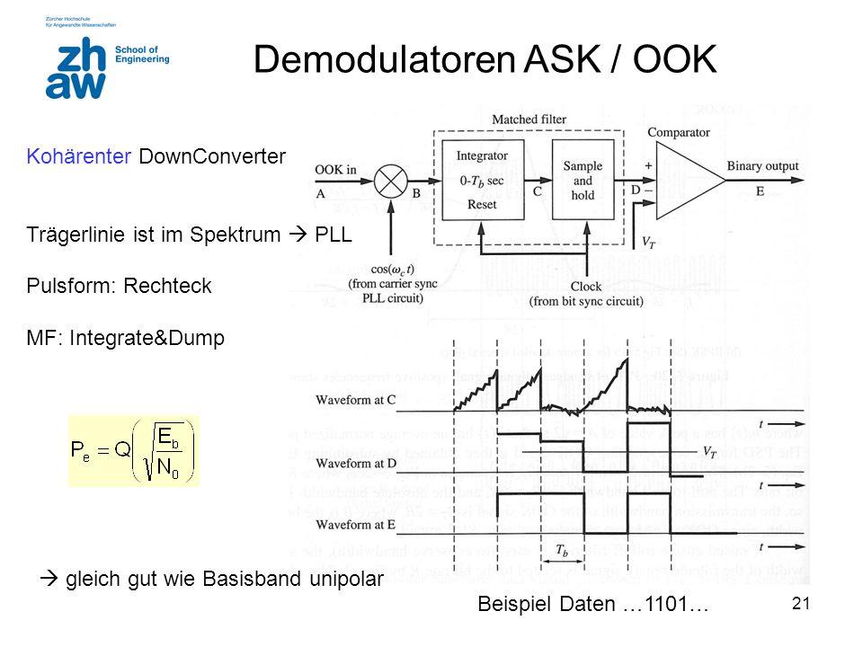 21 Demodulatoren ASK / OOK Kohärenter DownConverter Trägerlinie ist im Spektrum  PLL Pulsform: Rechteck MF: Integrate&Dump Beispiel Daten …1101…  gl