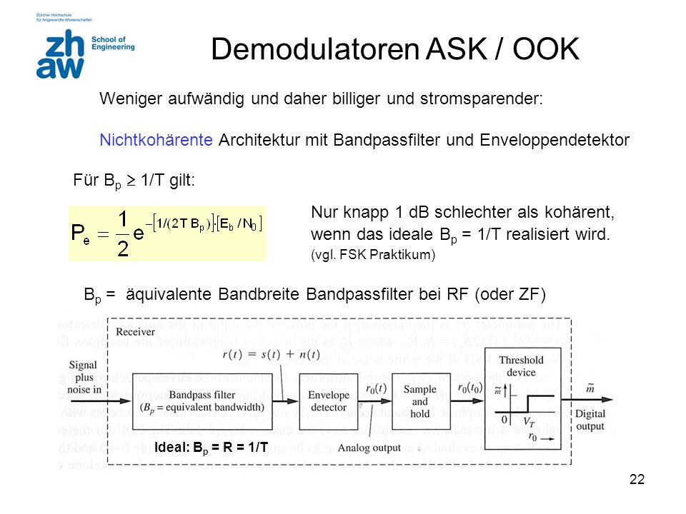 22 Demodulatoren ASK / OOK Weniger aufwändig und daher billiger und stromsparender: Nichtkohärente Architektur mit Bandpassfilter und Enveloppendetekt