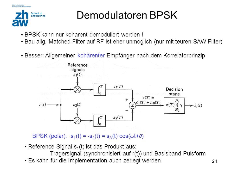 24 Demodulatoren BPSK BPSK kann nur kohärent demoduliert werden ! Bau allg. Matched Filter auf RF ist eher unmöglich (nur mit teuren SAW Filter) Besse