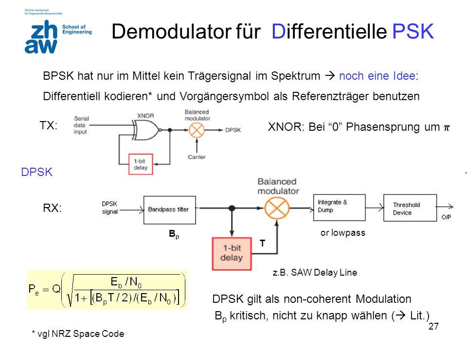 27 T BpBp T or lowpass Demodulator für Differentielle PSK BPSK hat nur im Mittel kein Trägersignal im Spektrum  noch eine Idee: Differentiell kodiere
