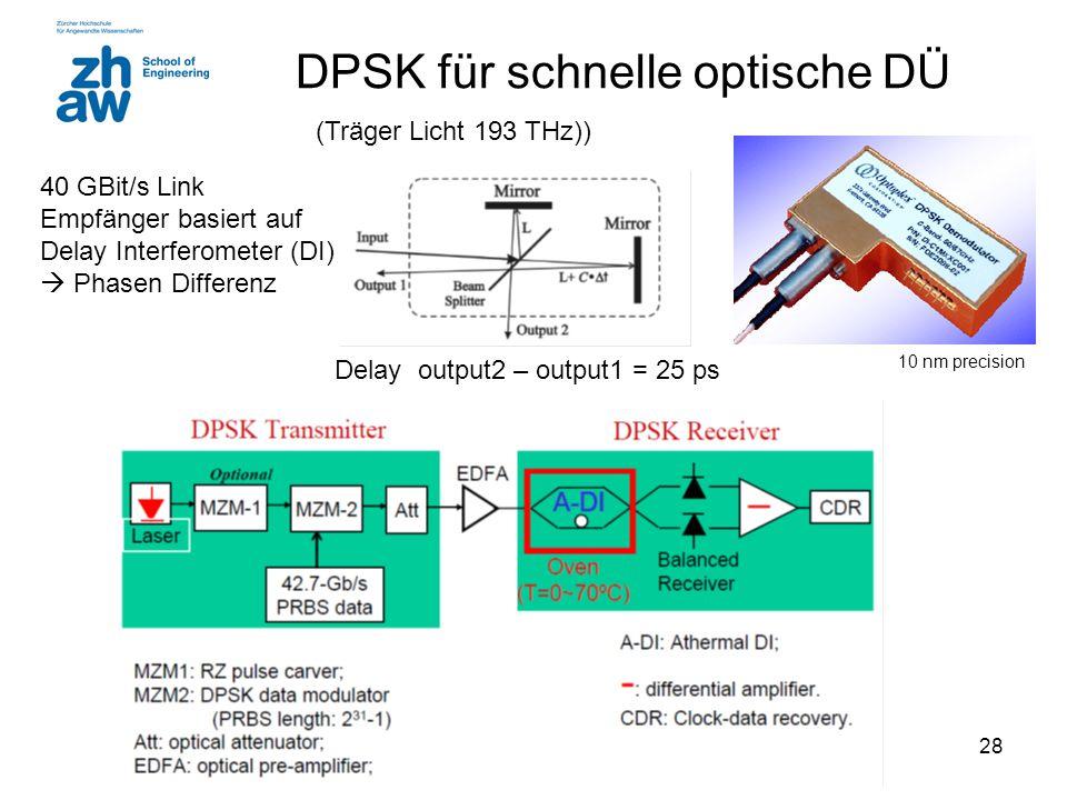 28 DPSK für schnelle optische DÜ 40 GBit/s Link Empfänger basiert auf Delay Interferometer (DI)  Phasen Differenz Delay output2 – output1 = 25 ps (Tr