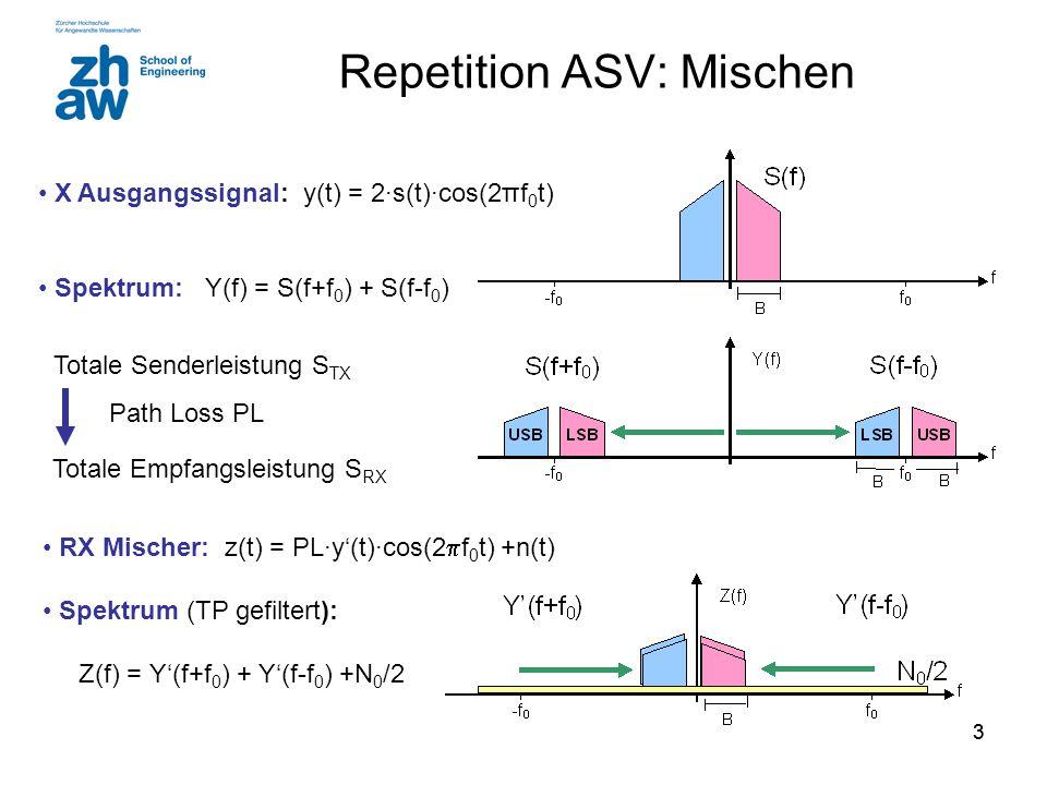 33 Repetition ASV: Mischen X Ausgangssignal: y(t) = 2·s(t)∙cos(2πf 0 t) Spektrum: Y(f) = S(f+f 0 ) + S(f-f 0 ) Totale Senderleistung S TX RX Mischer: