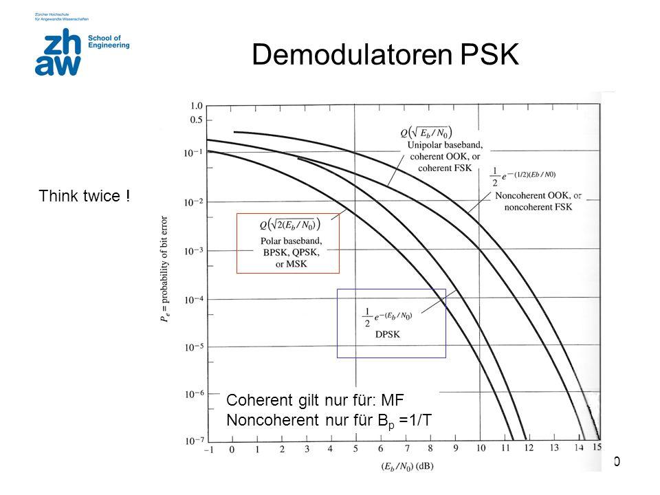 30 Demodulatoren PSK Think twice ! Coherent gilt nur für: MF Noncoherent nur für B p =1/T