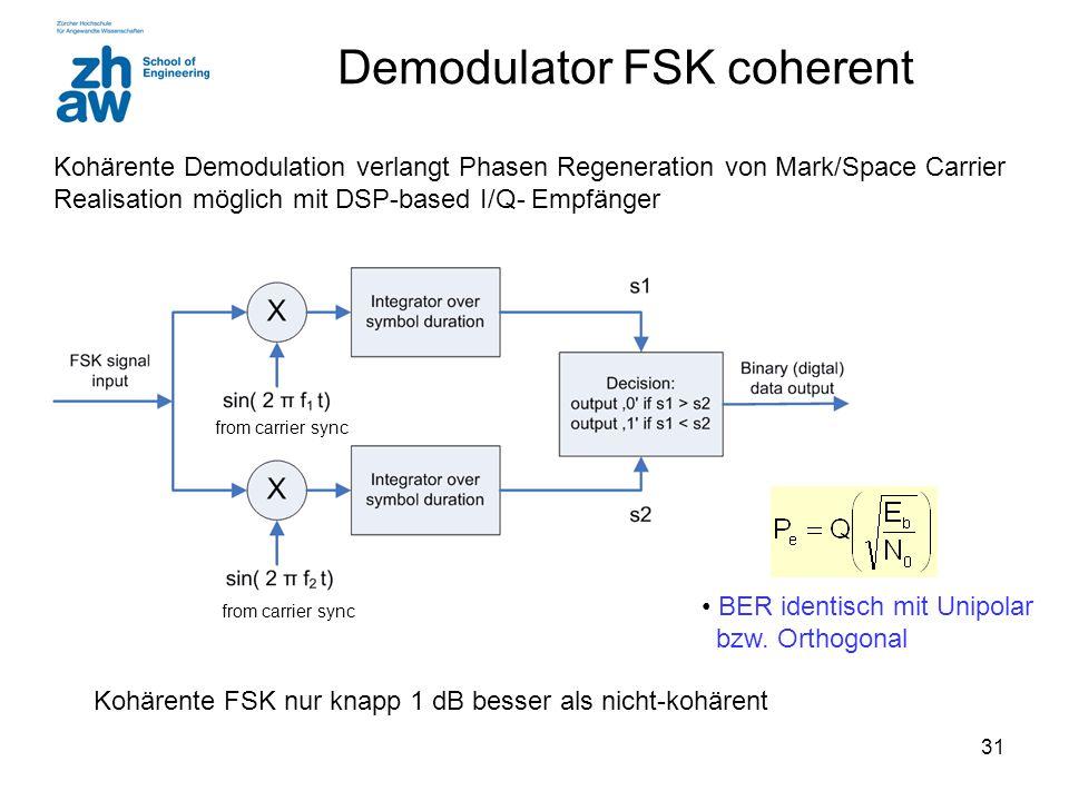 31 Demodulator FSK coherent Kohärente Demodulation verlangt Phasen Regeneration von Mark/Space Carrier Realisation möglich mit DSP-based I/Q- Empfänge