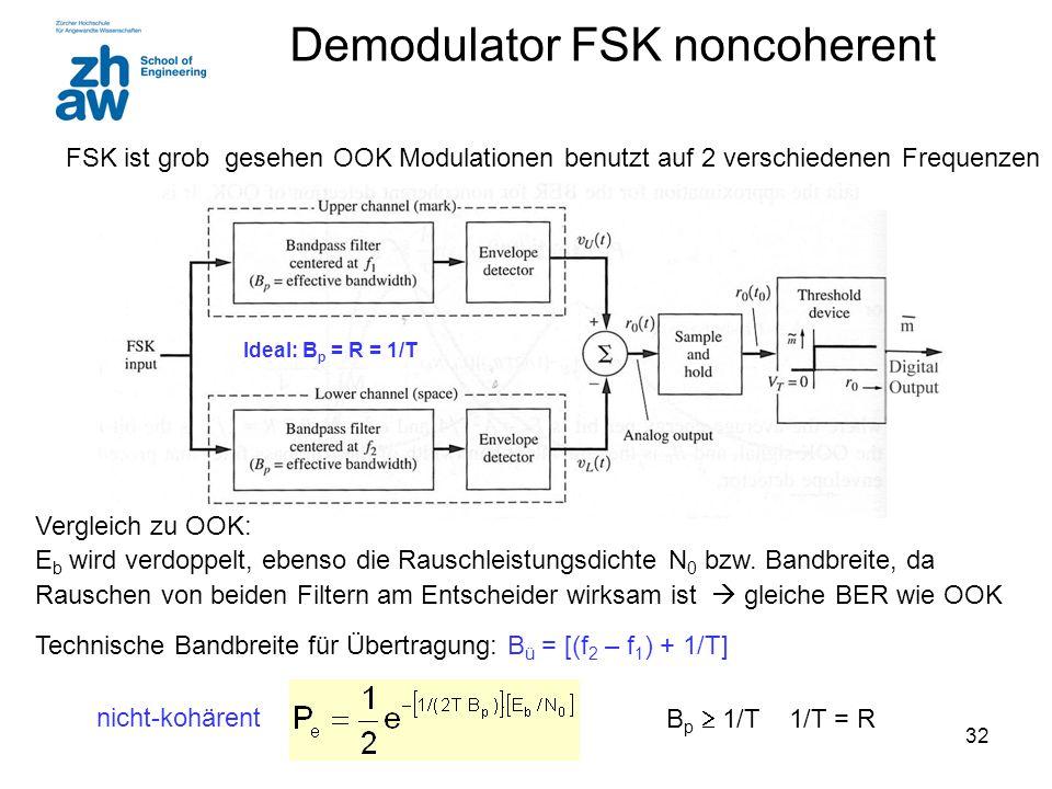 32 Demodulator FSK noncoherent FSK ist grob gesehen OOK Modulationen benutzt auf 2 verschiedenen Frequenzen Vergleich zu OOK: E b wird verdoppelt, ebe