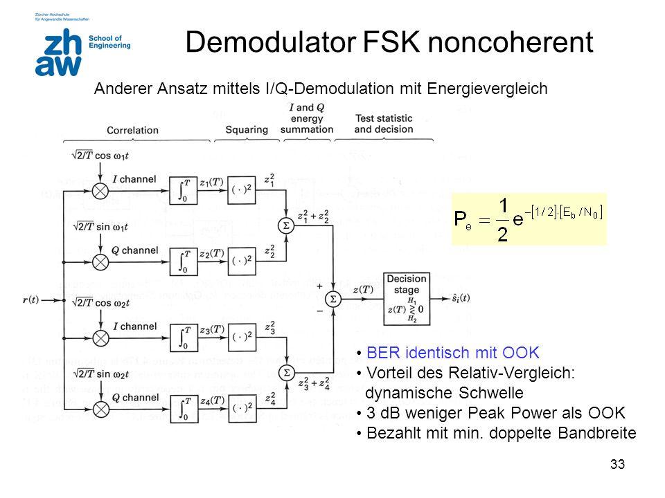 33 Demodulator FSK noncoherent Anderer Ansatz mittels I/Q-Demodulation mit Energievergleich BER identisch mit OOK Vorteil des Relativ-Vergleich: dynam