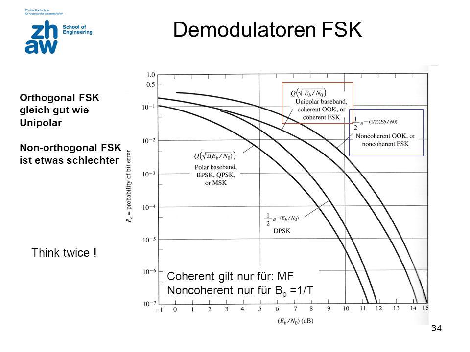34 Demodulatoren FSK Think twice ! Coherent gilt nur für: MF Noncoherent nur für B p =1/T Orthogonal FSK gleich gut wie Unipolar Non-orthogonal FSK is