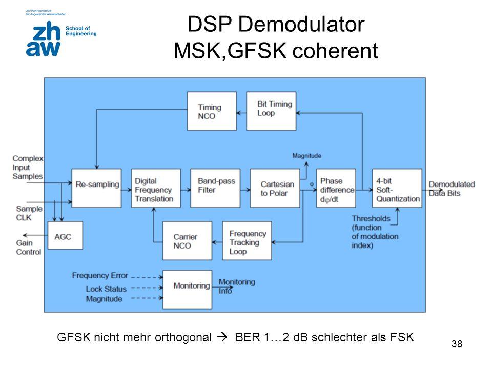 38 DSP Demodulator MSK,GFSK coherent GFSK nicht mehr orthogonal  BER 1…2 dB schlechter als FSK