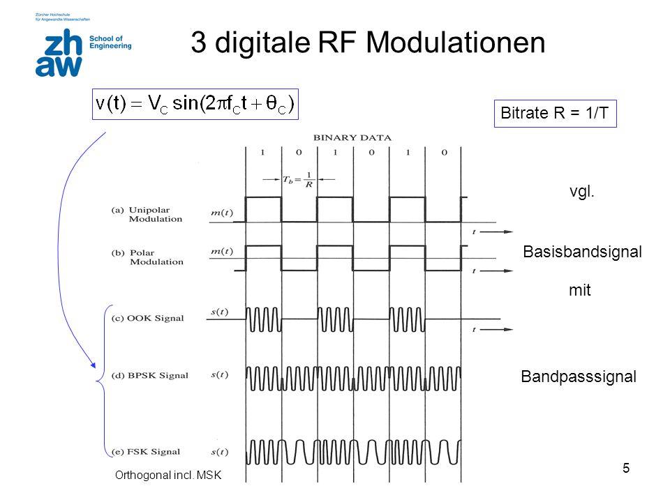 5 3 digitale RF Modulationen vgl. Basisbandsignal Bandpasssignal mit Orthogonal incl. MSK Bitrate R = 1/T