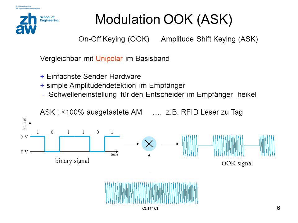 6 Vergleichbar mit Unipolar im Basisband + Einfachste Sender Hardware + simple Amplitudendetektion im Empfänger - Schwelleneinstellung für den Entsche