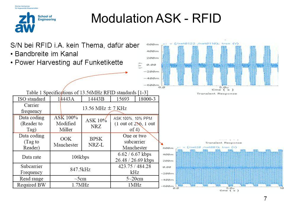 7 Modulation ASK - RFID S/N bei RFID i.A. kein Thema, dafür aber Bandbreite im Kanal Power Harvesting auf Funketikette ASK 100%, 10% PPM