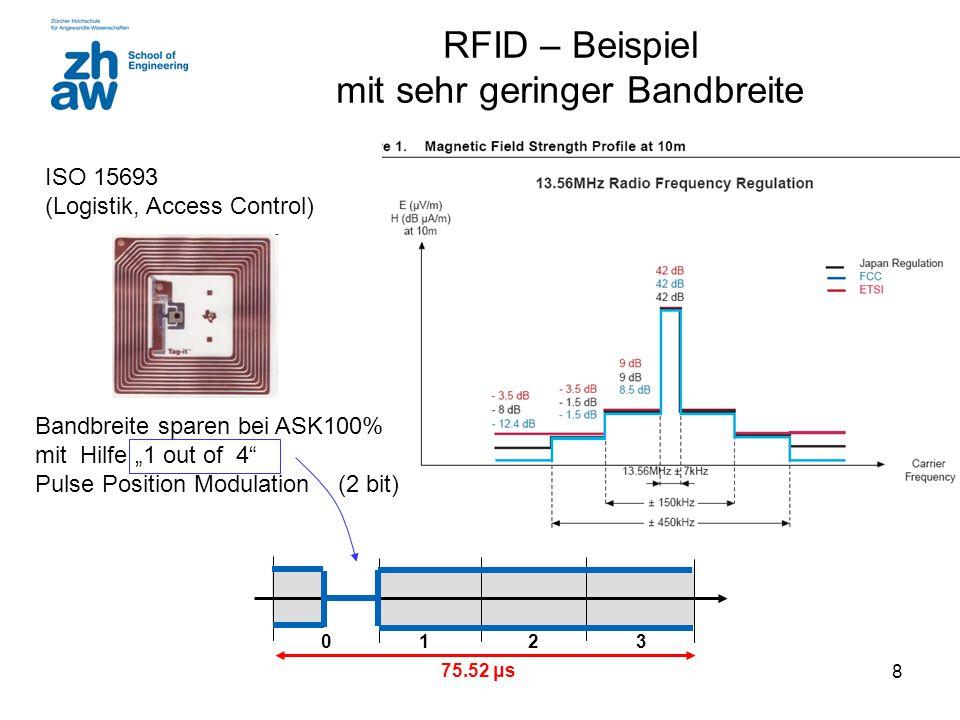 """8 RFID – Beispiel mit sehr geringer Bandbreite Bandbreite sparen bei ASK100% mit Hilfe """"1 out of 4"""" Pulse Position Modulation (2 bit) ISO 15693 (Logis"""