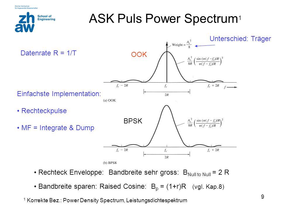 9 ASK Puls Power Spectrum 1 Rechteck Enveloppe: Bandbreite sehr gross: B Null to Null = 2 R Bandbreite sparen: Raised Cosine: B p = (1+r)R (vgl. Kap.8