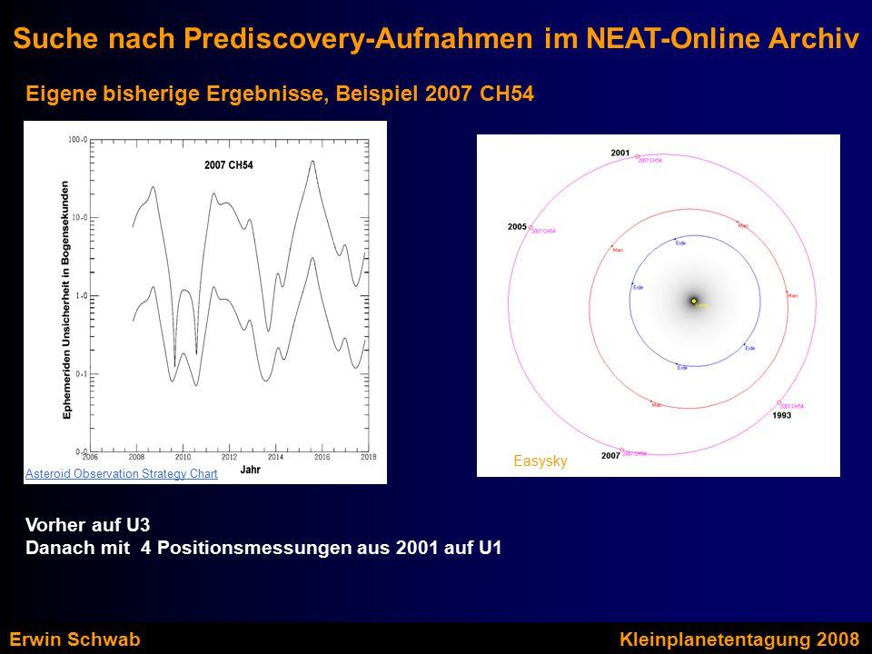 Eigene bisherige Ergebnisse, Beispiel 2007 CH54 Suche nach Prediscovery-Aufnahmen im NEAT-Online Archiv Vorher auf U3 Danach mit 4 Positionsmessungen aus 2001 auf U1 Easysky Asteroid Observation Strategy Chart Erwin SchwabKleinplanetentagung 2008