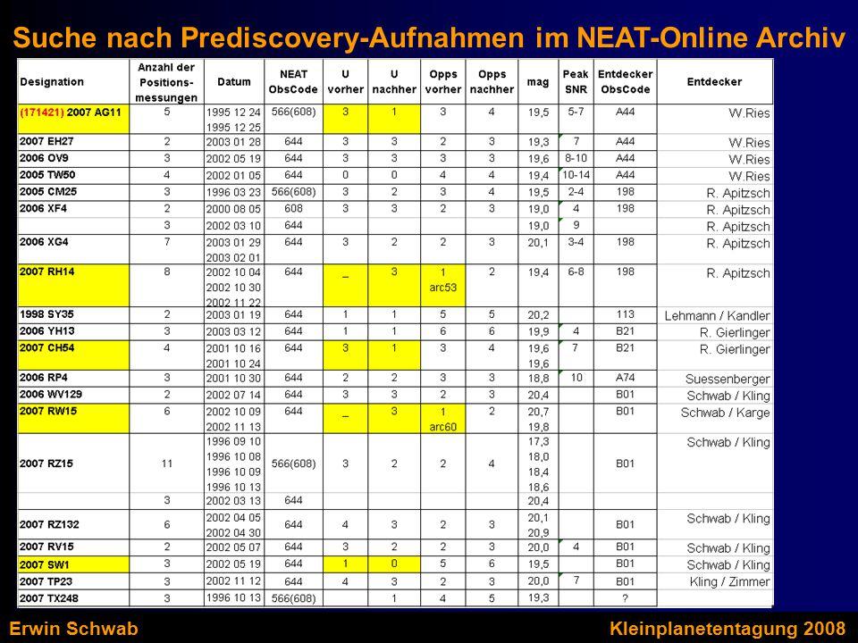 Eigene bisherige Ergebnisse Suche nach Prediscovery-Aufnahmen im NEAT-Online Archiv Erwin SchwabKleinplanetentagung 2008