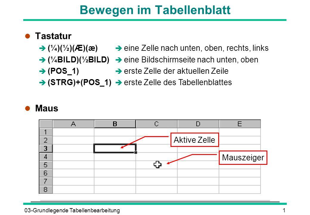 03-Grundlegende Tabellenbearbeitung1 Bewegen im Tabellenblatt l Tastatur  (¼)(½)(Æ)(æ)  (¼BILD)(½BILD)  (POS_1)  (STRG)+(POS_1) l Maus è eine Zelle nach unten, oben, rechts, links è eine Bildschirmseite nach unten, oben è erste Zelle der aktuellen Zeile è erste Zelle des Tabellenblattes Aktive Zelle Mauszeiger