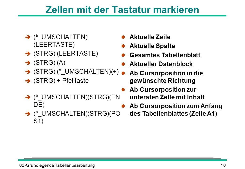 03-Grundlegende Tabellenbearbeitung10 Zellen mit der Tastatur markieren  (ª_UMSCHALTEN) (LEERTASTE)  (STRG) (LEERTASTE)  (STRG) (A)  (STRG) (ª_UMSCHALTEN)(+)  (STRG) + Pfeiltaste  (ª_UMSCHALTEN)(STRG)(EN DE)  (ª_UMSCHALTEN)(STRG)(PO S1) l Aktuelle Zeile l Aktuelle Spalte l Gesamtes Tabellenblatt l Aktueller Datenblock l Ab Cursorposition in die gewünschte Richtung l Ab Cursorposition zur untersten Zelle mit Inhalt l Ab Cursorposition zum Anfang des Tabellenblattes (Zelle A1)