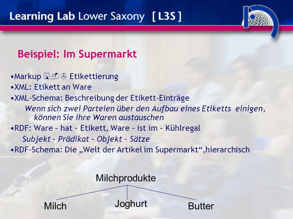 Beispiel: Im Supermarkt Markup  Etikettierung XML: Etikett an Ware XML-Schema: Beschreibung der Etikett-Einträge Wenn sich zwei Parteien über den A