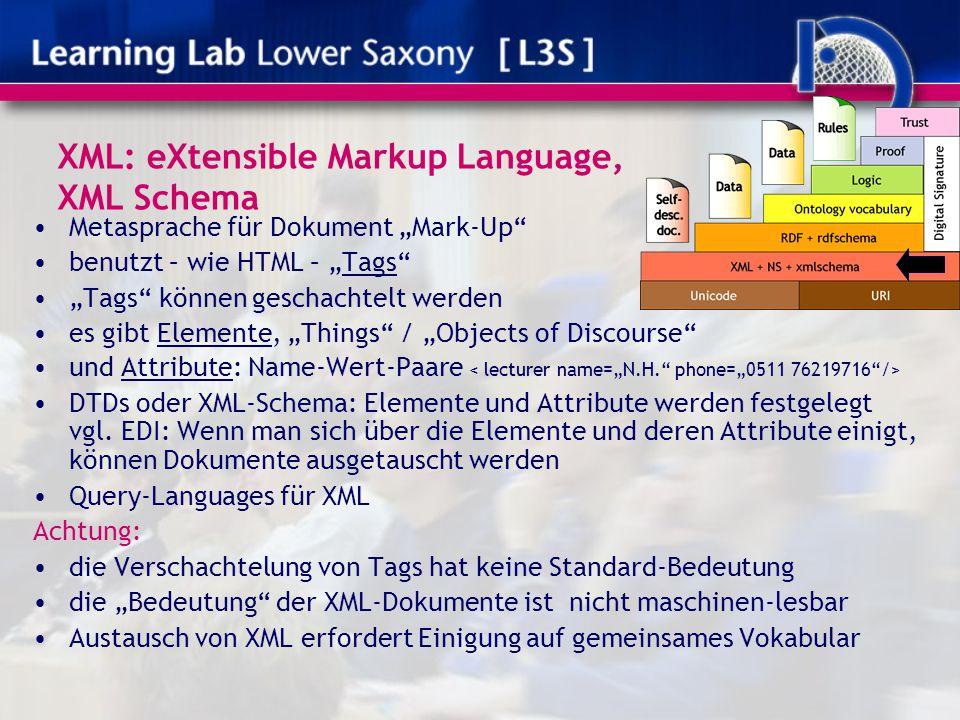 """XML: eXtensible Markup Language, XML Schema Metasprache für Dokument """"Mark-Up"""" benutzt – wie HTML – """"Tags"""" """"Tags"""" können geschachtelt werden es gibt E"""