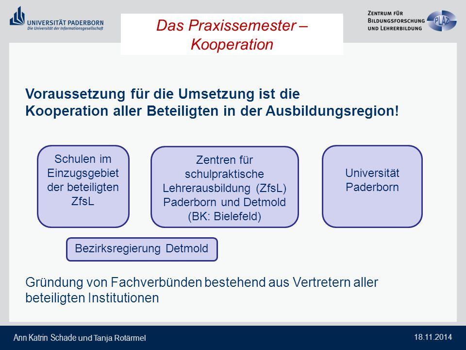 Ann Katrin Schade und Tanja Rotärmel 18.11.2014 Das Praxissemester – Kooperation Voraussetzung für die Umsetzung ist die Kooperation aller Beteiligten