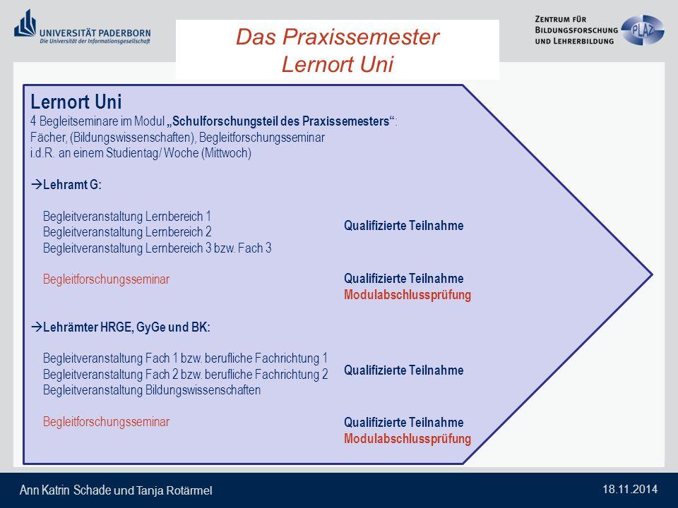 """Ann Katrin Schade und Tanja Rotärmel 18.11.2014 Das Praxissemester Lernort Uni Lernort Uni 4 Begleitseminare im Modul """"Schulforschungsteil des Praxiss"""