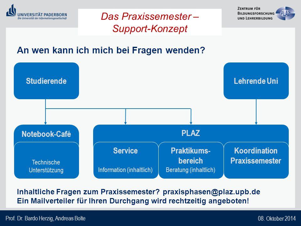 08. Oktober 2014 Prof. Dr. Bardo Herzig, Andreas Bolte Das Praxissemester – Support-Konzept StudierendeLehrende Uni Notebook-Café PLAZ Service Informa