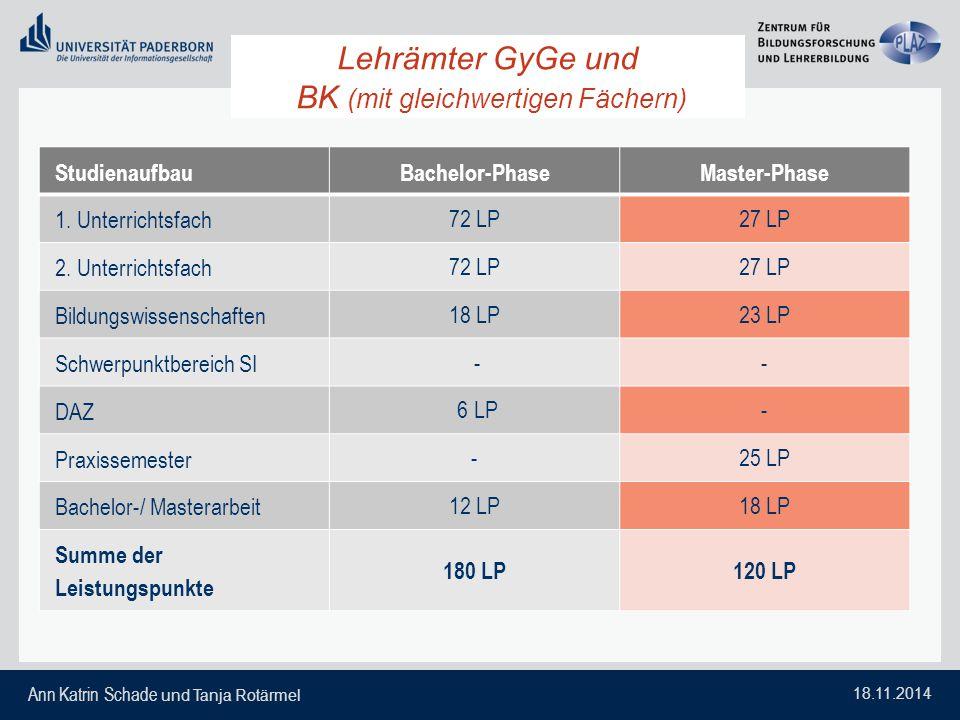 Ann Katrin Schade und Tanja Rotärmel 18.11.2014 Lehrämter GyGe und BK (mit gleichwertigen Fächern) StudienaufbauBachelor-PhaseMaster-Phase 1. Unterric