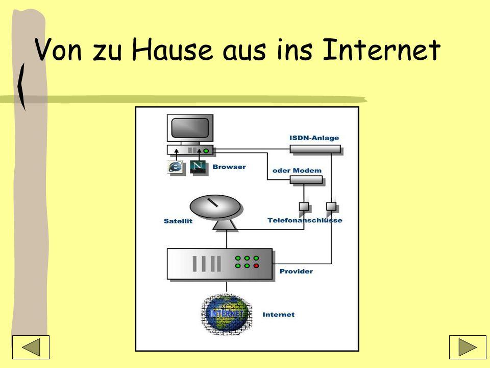 Die Geschichte des Internets -Ursprung ca. 1969. Entwicklung vom Verteidigungsministerium -Entwicklung von APRA- Net von vier Hochschulen (USA) -90er