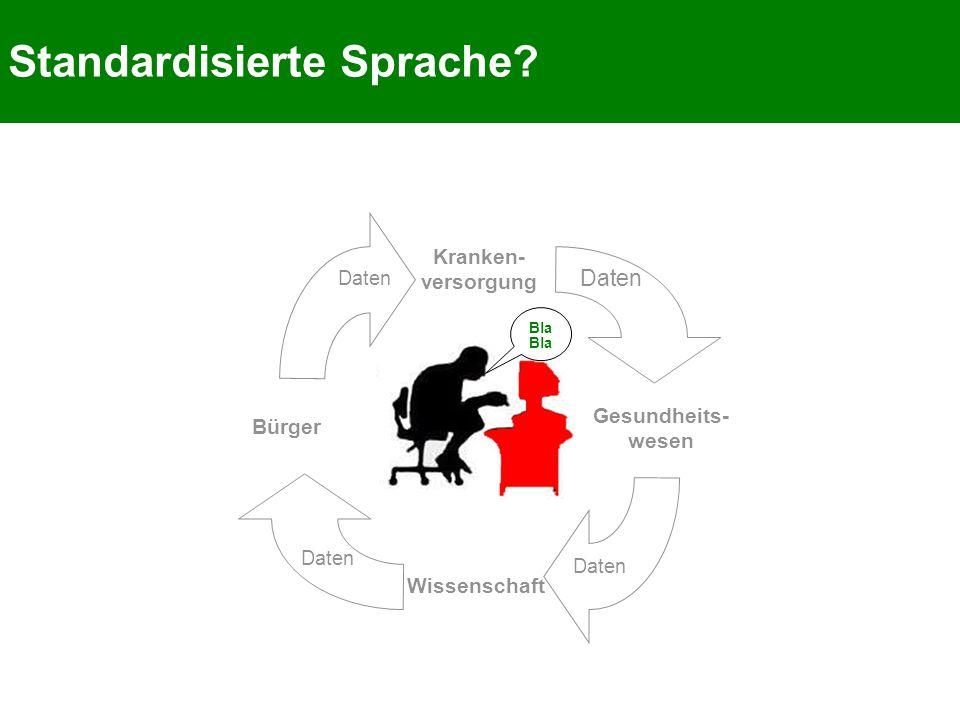 Standardisierte Sprache? Kranken- versorgung Gesundheits- wesen Wissenschaft Bürger Daten Bla