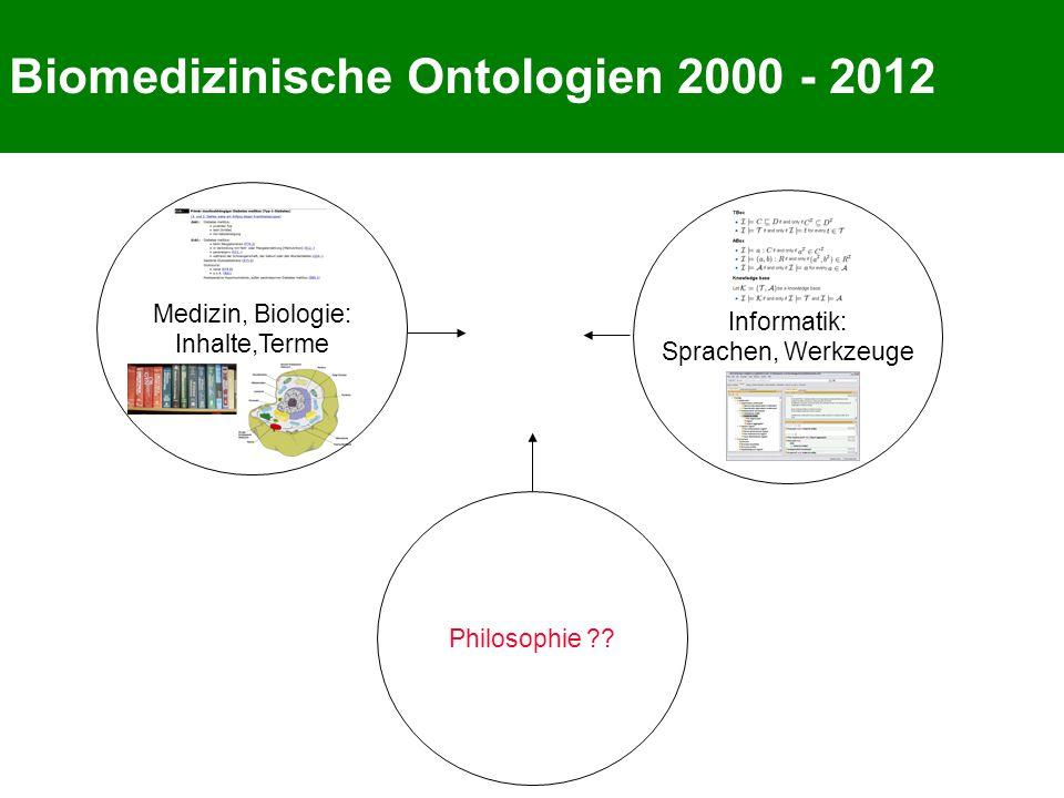 Biomedizinische Ontologien 2000 - 2012 Medizin, Biologie: Inhalte,Terme Informatik: Sprachen, Werkzeuge Philosophie ??
