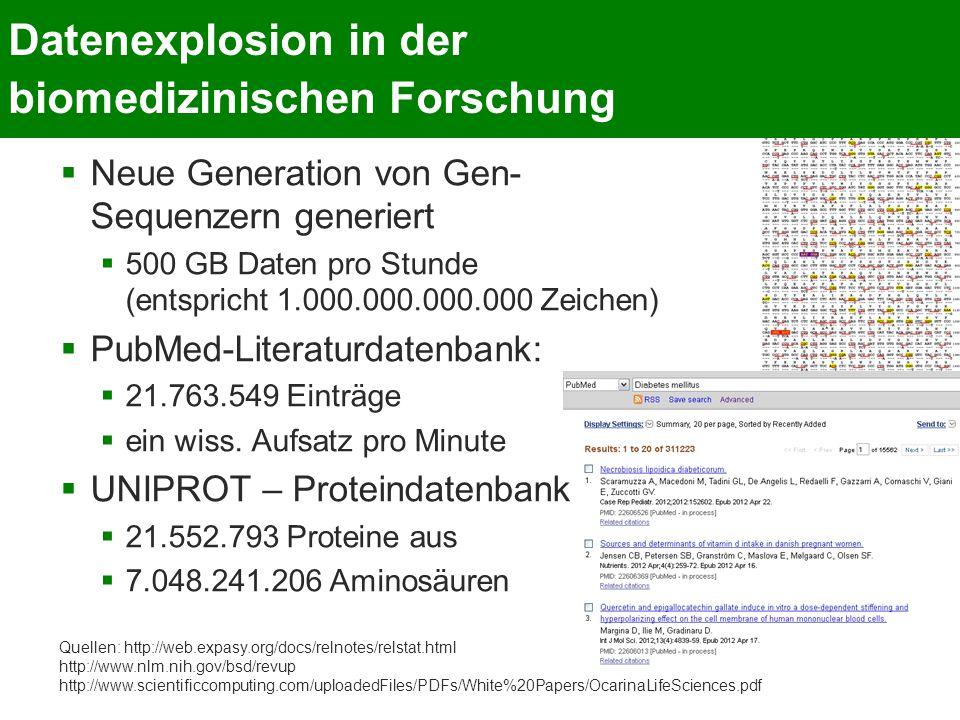  Neue Generation von Gen- Sequenzern generiert  500 GB Daten pro Stunde (entspricht 1.000.000.000.000 Zeichen)  PubMed-Literaturdatenbank:  21.763