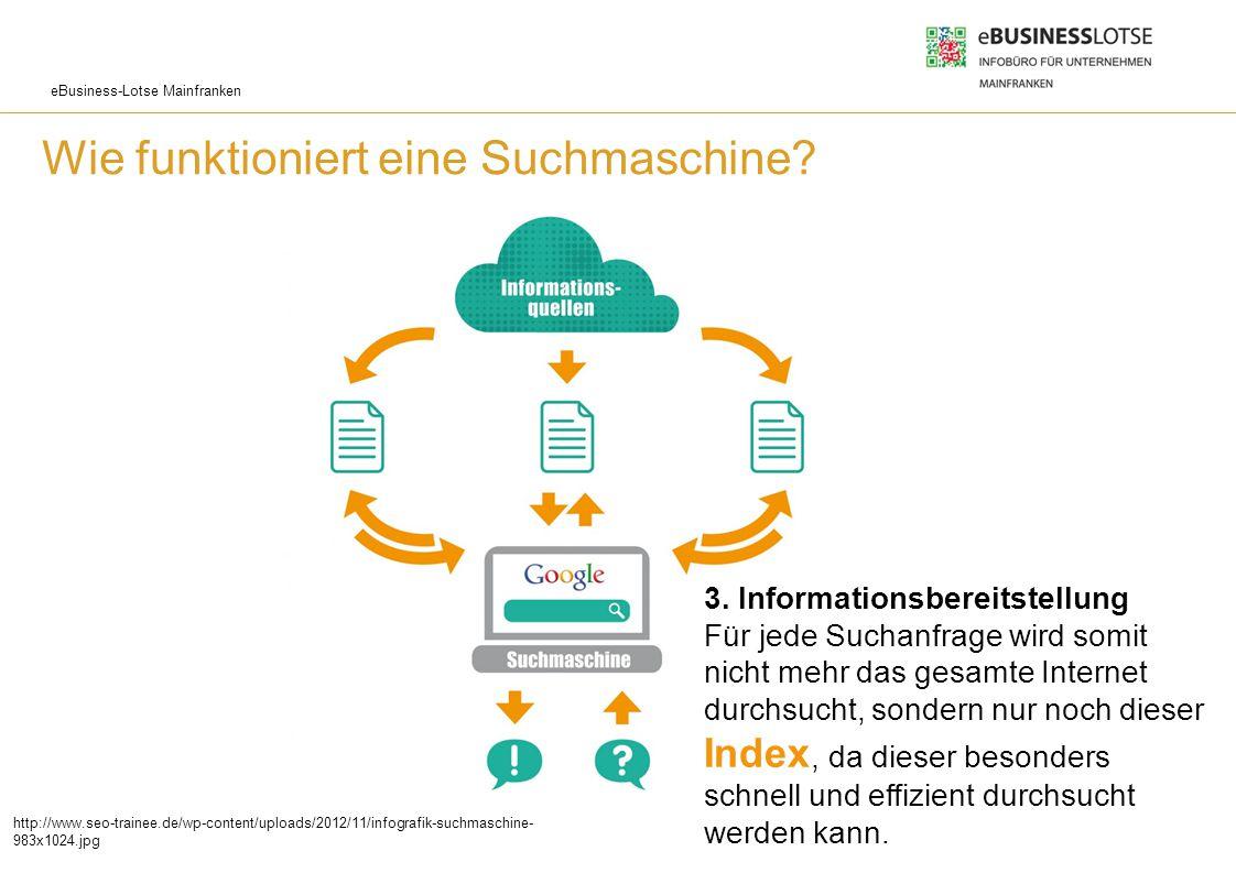 eBusiness-Lotse Mainfranken Wie funktioniert eine Suchmaschine? http://www.seo-trainee.de/wp-content/uploads/2012/11/infografik-suchmaschine- 983x1024