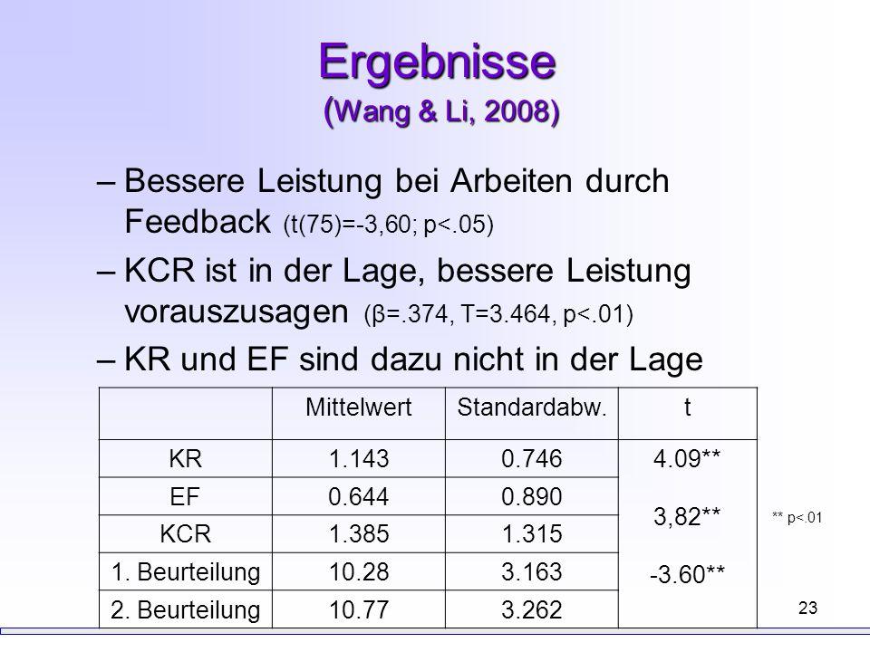 23 Ergebnisse ( Wang & Li, 2008) –Bessere Leistung bei Arbeiten durch Feedback (t(75)=-3,60; p<.05) –KCR ist in der Lage, bessere Leistung vorauszusag