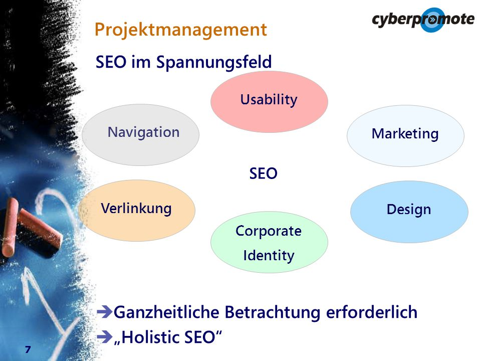 "7 SEO im Spannungsfeld  Ganzheitliche Betrachtung erforderlich  ""Holistic SEO Projektmanagement Marketing Navigation VerlinkungDesign Corporate Identity Usability SEO"