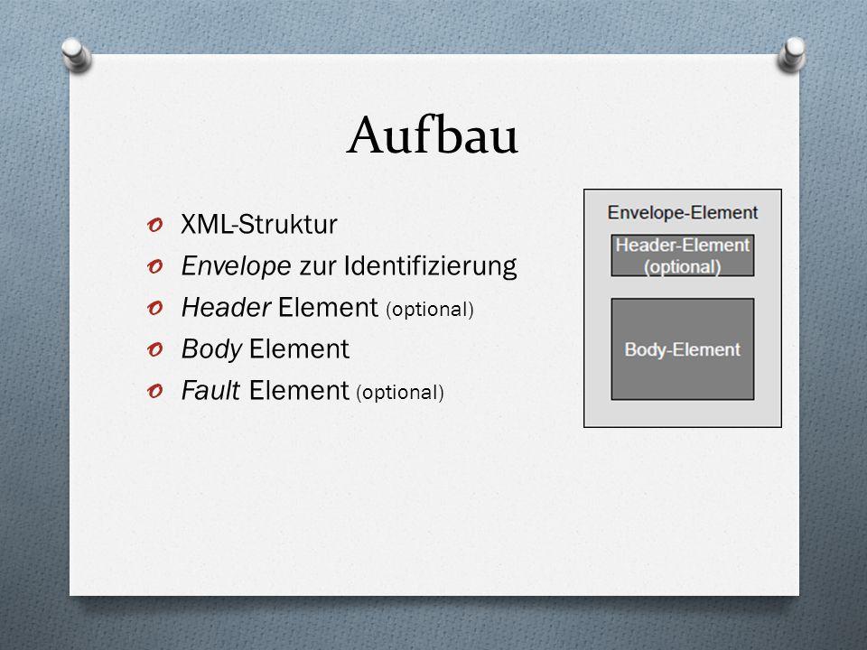 Aufbau o XML-Struktur o Envelope zur Identifizierung o Header Element (optional) o Body Element o Fault Element (optional)